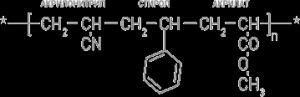 Полимер Акрилонитрип-Стирол-Акрилат Acrylnitril-Styrol-Acrylester (ASA)